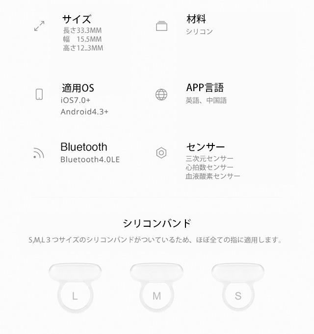ウェアラブルスマートデバイス『スリープス』18